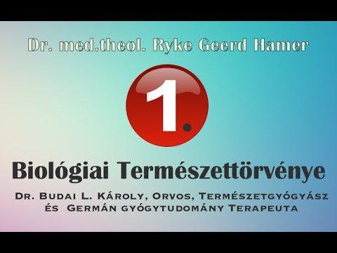 1. Biológiai Természettörvény