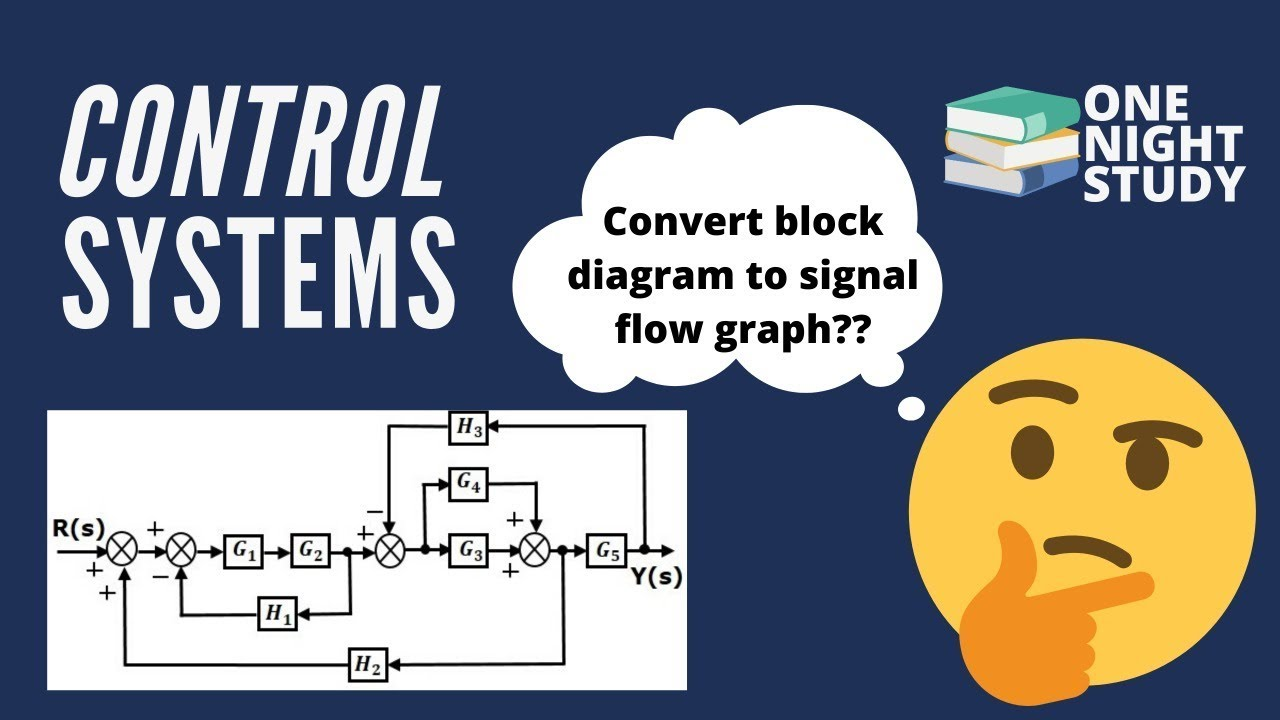 Converting Block Diagram To Signal Flow Graph