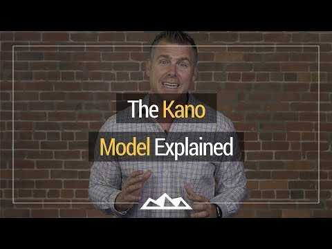 The Kano Model Explained | Dan Martell