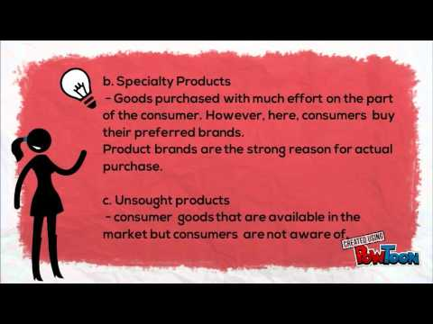 Classification of Consumer Products (Marketing)