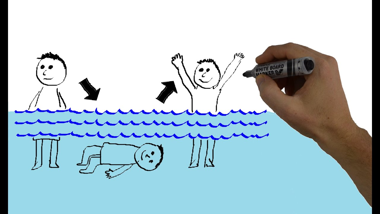 all about baptism part 1 youtube