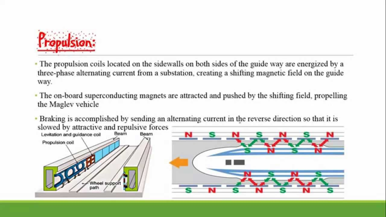 why the maglev magnetic levitation train Maglev,maglev train the principle of magnetic levitation levitation and received a patent for magnetic levitation technology -the first patent.