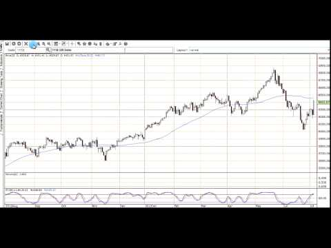 Australian Market Digest Weekly Video Report 08/07/2013