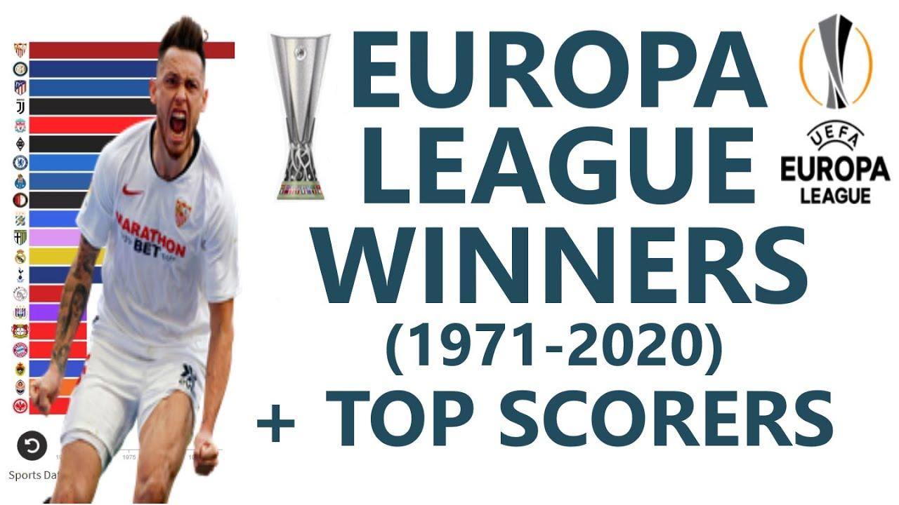 uefa europa league winners 1971 2020 youtube uefa europa league winners 1971 2020