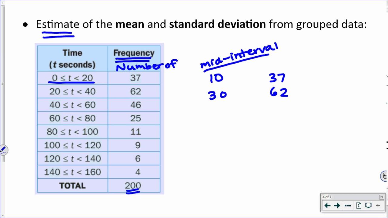 [IB Math SL] Exam Review: Statistics
