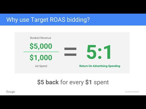 google adwords don t spend more spend Pay only for results with adwords express to give you an estimate on how much you should spend, we'll more solutions from google google.