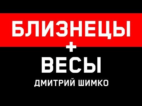 Близнецы – гороскоп на завтра