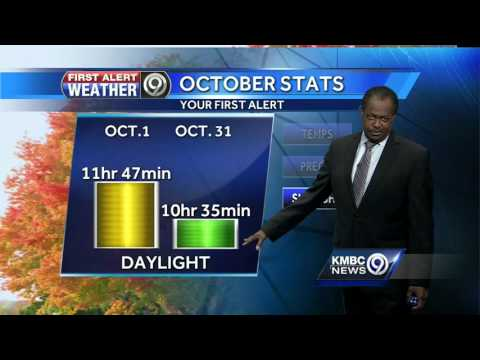 First Alert: Weekend looks cool, dry but warmer weather set to return