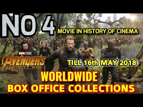 AVENGERS INFINITY WAR WORLDWIDE BOX OFFICE COLLECTION TILL 16 MAY BEATS JURRASIC WORLD