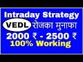 INTRADAY TRADING STRATEGY  - 100% WORKING IN VEDL STOCK HINDI