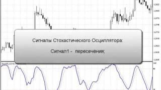 Индикатор Стохастический осциллятор (Stochastic Oscillator) . Видеоуроки по трейдингу от BroCo