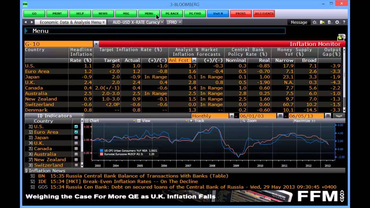 Fintute com - Bloomberg Terminal Training: Economics 101