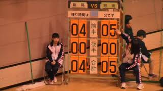 ハンドボール最高! 札幌新陽高校 vs 石狩南高校 20180421春季大会