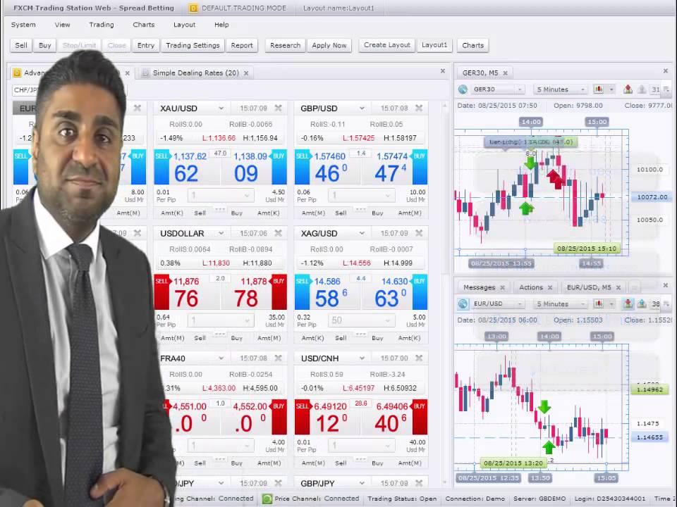 FXCM Trading platform - YouTube