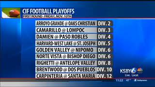 CIF Southern Section releases football playoff brackets