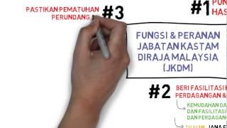 Nota Rujukan Am - Fungsi Dan Peranan Jabatan Kastam DiRaja Malaysia