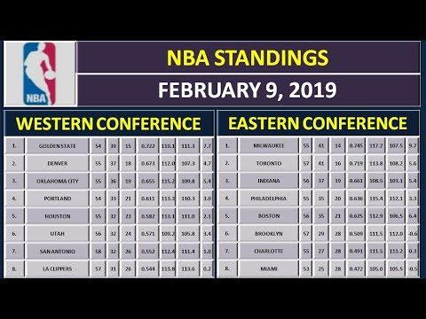 NBA Scores & NBA Standings On February 9, 2019