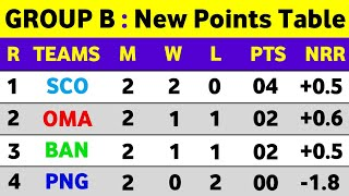 T20 World Cup Points Table 2021 - After Oman Vs Ban Match Ending || T20 World Cup Points Table Today