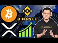 Bitcoin Halving Theory, History Repeating, Nasdaq + R3, Binance Fiat, Swiss Crypto Association