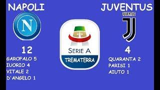 Torneo Fratelli Trematerra Serie A Recupero 9° Giornata Napoli VS Juventus 12-4