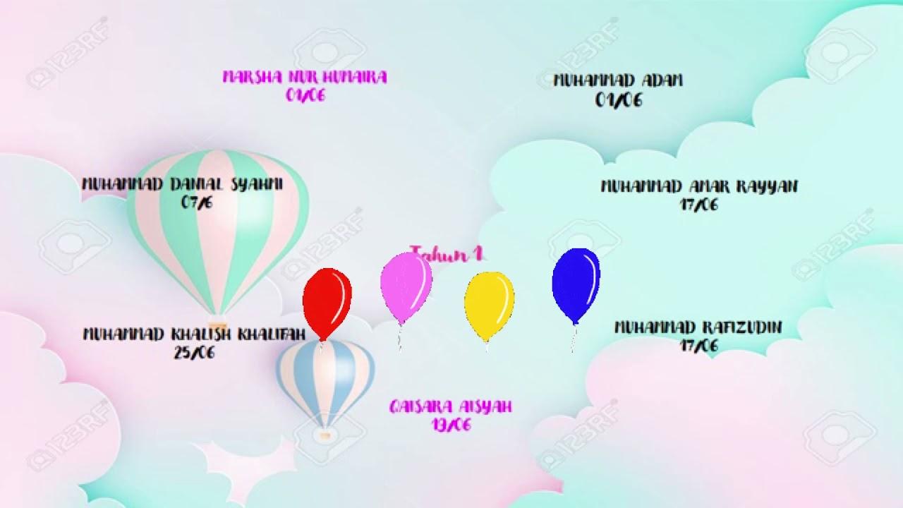 Download Amalan Guru Penyayang SKTIS- Jun Birthday