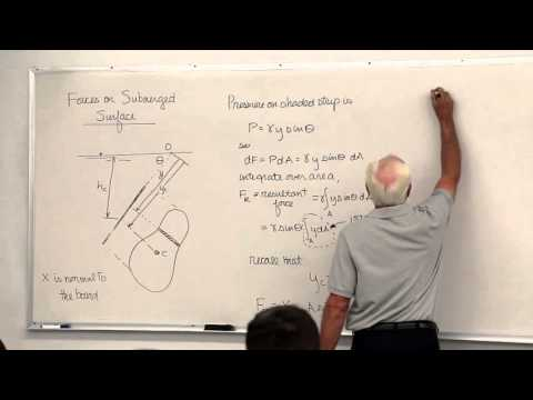 Fluid Mechanics: Forces on Submerged Surfaces I (3 of 18)