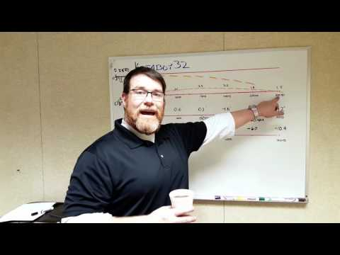 How to Battlesight Zero an AR15: 50 Yard Vs. 25 Yard BZO Explained!!!! Part Three