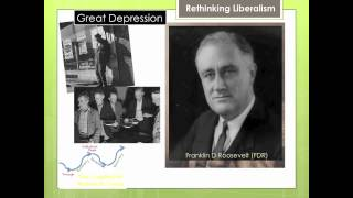 Liberal Economics - Lesson 6 Evolution to Modern Liberalism