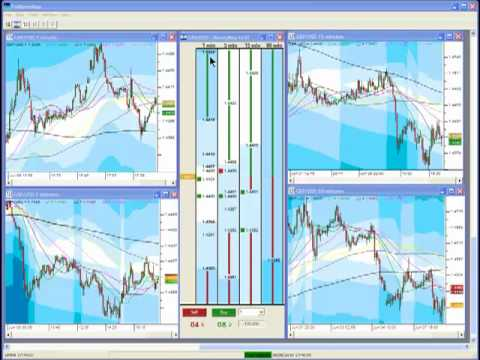 Introduction forex tutorial