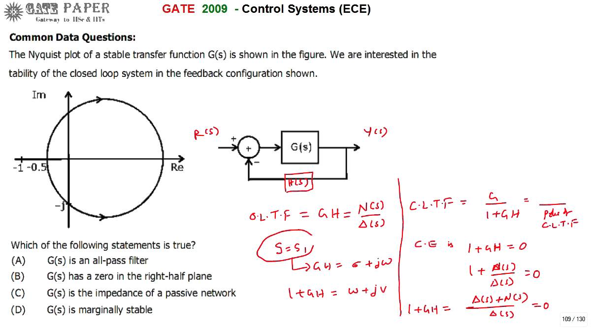Gate 2009 ece understanding stability of closed loop system from gate 2009 ece understanding stability of closed loop system from nyquist plot youtube ccuart Gallery