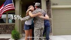 VA Veteran Home Loan Info Houston Spring Texas
