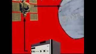 Giant Robot - Dub Controls