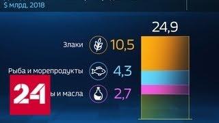 Россия в цифрах. Россия вернула статус аграрной державы? - Россия 24