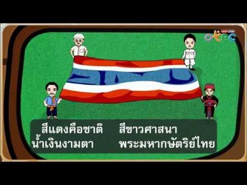 รักเมืองไทย - สื่อการเรียนการสอน ภาษาไทย ป.1