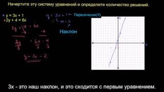 Система уравнений и возможное число решений