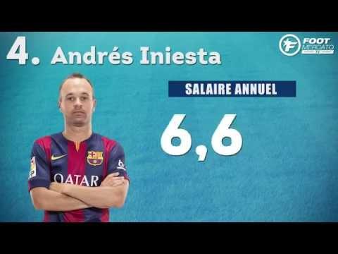 Le Top 11 Des Plus Gros Salaires Du FC Barcelone !