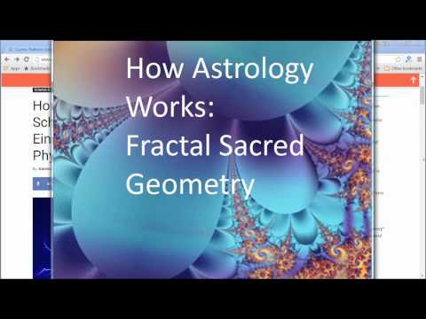How Astrology Works: A New Theoretical Framework