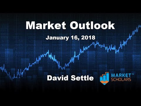 Market Outlook for 01/16/2018 - David Settle
