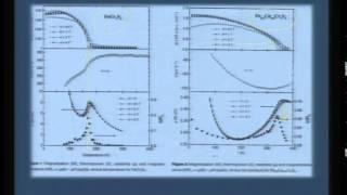 Mod-01 Lec-05 Preparative routes: Un Conventional – Soncochemistry technique II