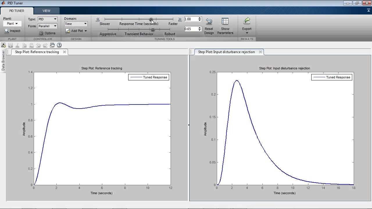 PID Control Design with Control System Toolbox - MATLAB Video