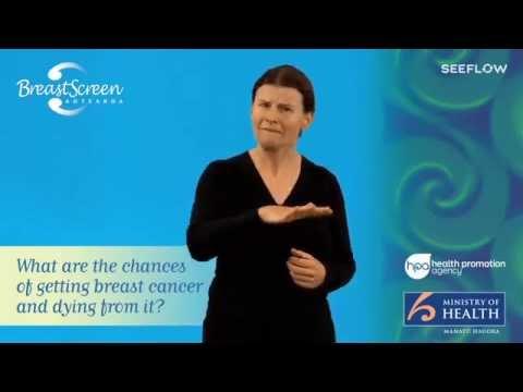 BreastScreen Aotearoa NZSL Translation: Full resource
