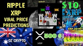 Ripple XRP: Viral Price Predictions
