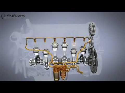 Volvo FUEL SYSTEM training - YouTube   Volvo Fuel Pump Diagram      YouTube