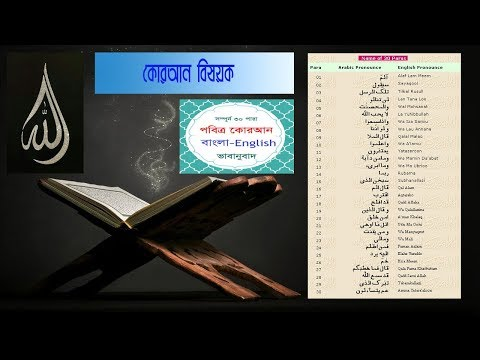 surah Fatiha,wisdom behind the words from YouTube · Duration:  6 minutes 11 seconds