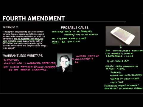 The Fourth Amendment of the U.S. Constitution