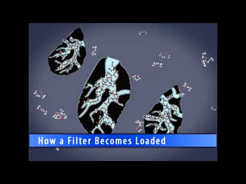 Sentry Air Systems Demonstrates How Activated Carbon Works In A Filter