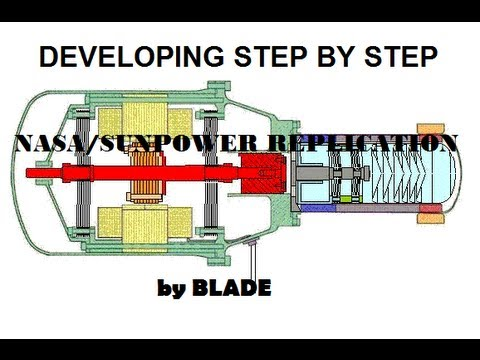 71baecb81de2d Free Piston Stirling Engines – Nice Technology for Tinkerers ...