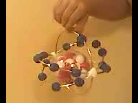 Neils bohr model by zain qureshi 12309 for algestry youtube ccuart Images