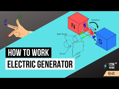 how does an electric generator work generator function in hindi youtube. Black Bedroom Furniture Sets. Home Design Ideas